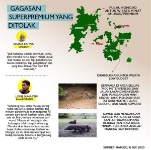 Infografis Penolakan Pembangunan Geopark di Pulau Rinca – Sunspirit